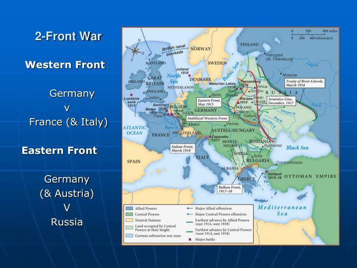 2-Front War