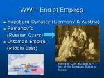 wwi end of empires