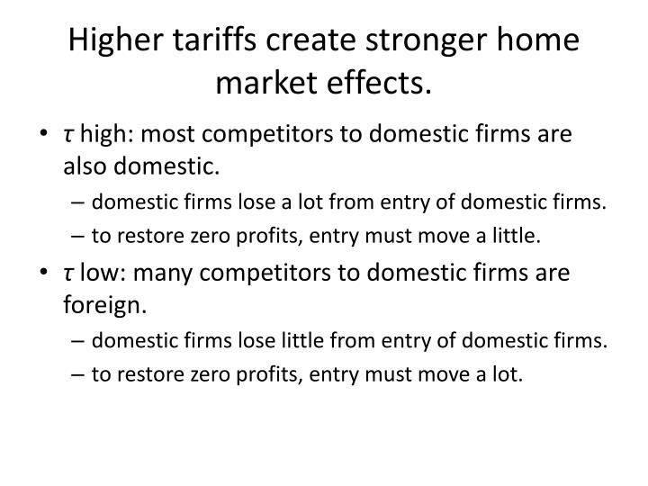 Higher tariffs create stronger home market effects.