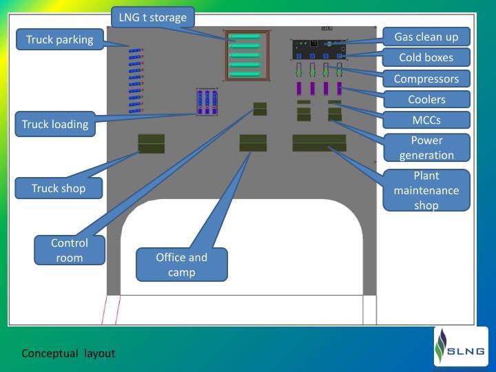 LNG t storage