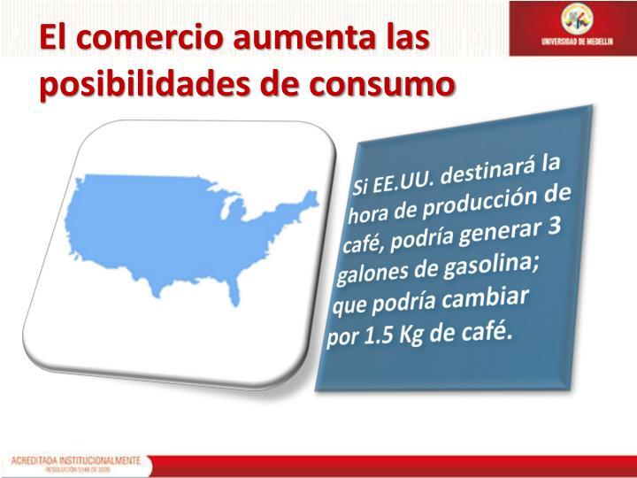 El comercio aumenta las posibilidades de consumo
