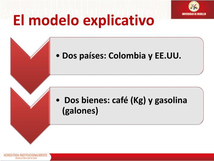 El modelo explicativo