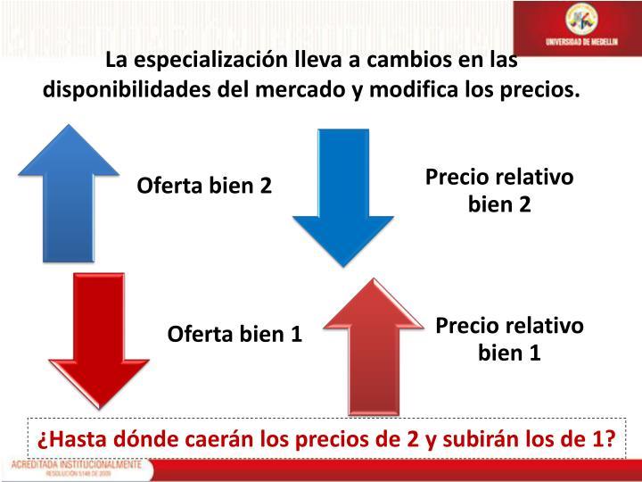 La especialización lleva a cambios en las disponibilidades del mercado y modifica los precios.