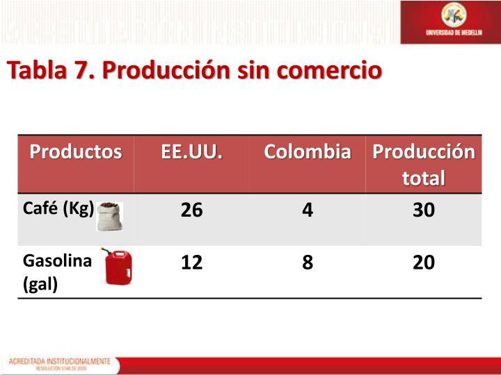 Tabla 7. Producción sin comercio