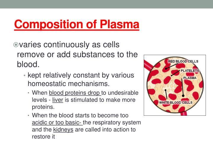 Composition of Plasma