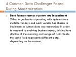 4 common data challenges faced during modernization1