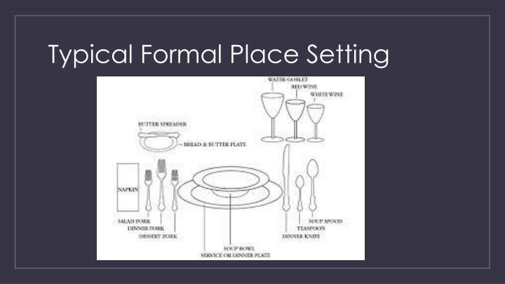 Typical Formal Place Setting
