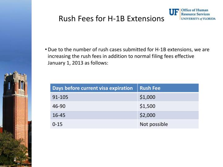 Rush Fees for H-1B Extensions