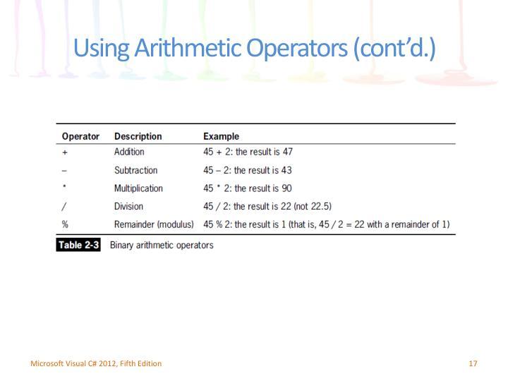 Using Arithmetic Operators (cont'd.)