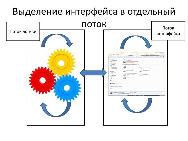 Выделение интерфейса в отдельный поток