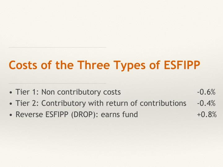 Costs of the Three Types of ESFIPP