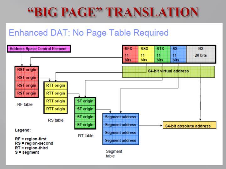 """BIG PAGE"" TRANSLATION"