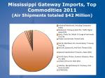 mississippi gateway imports top commodities 2011 air shipments totaled 42 million