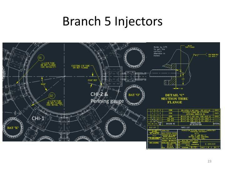 Branch 5 Injectors