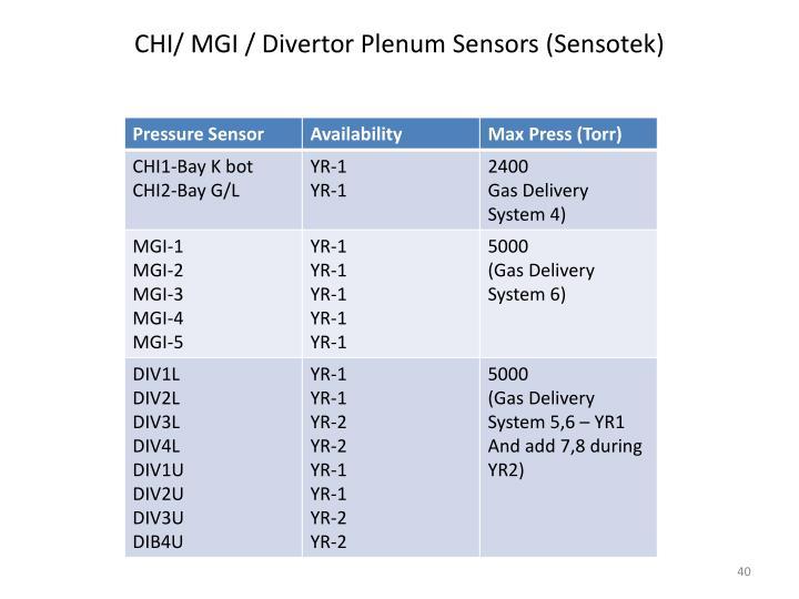 CHI/ MGI / Divertor Plenum Sensors (
