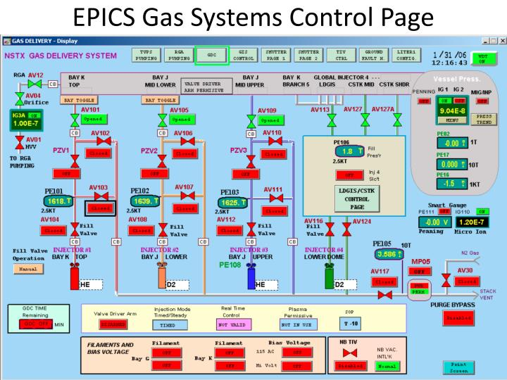 EPICS Gas Systems Control Page