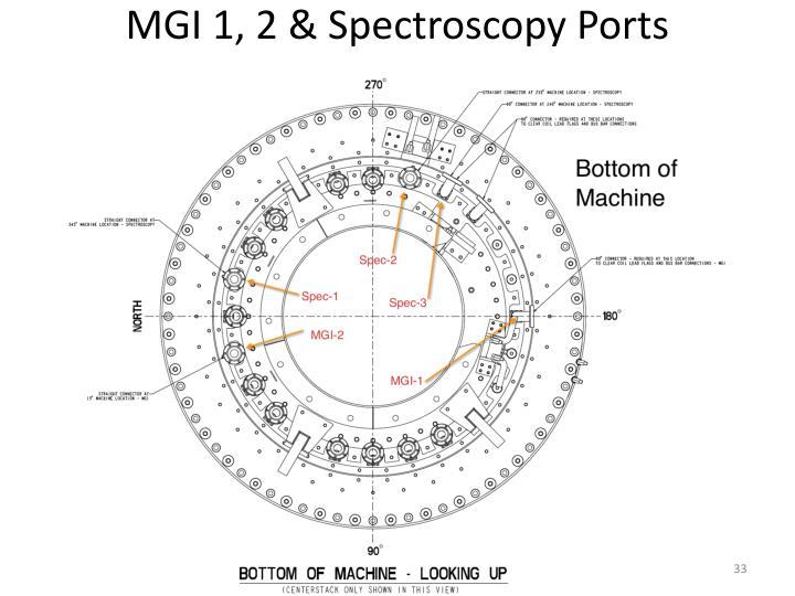 MGI 1, 2 & Spectroscopy Ports