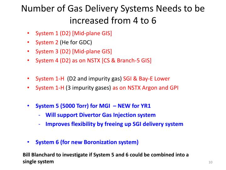 Number of Gas Delivery Systems Needs to be increased from 4 to 6