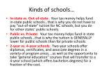 kinds of schools