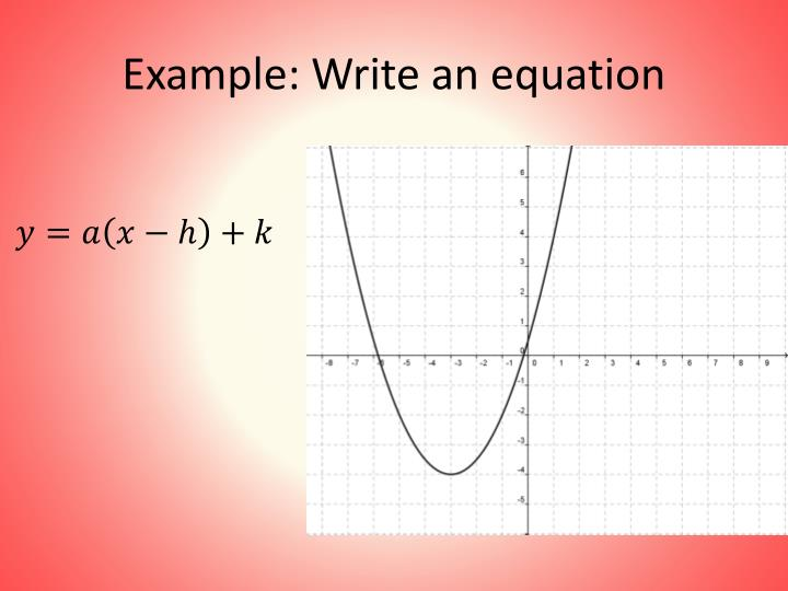 Example: Write an equation