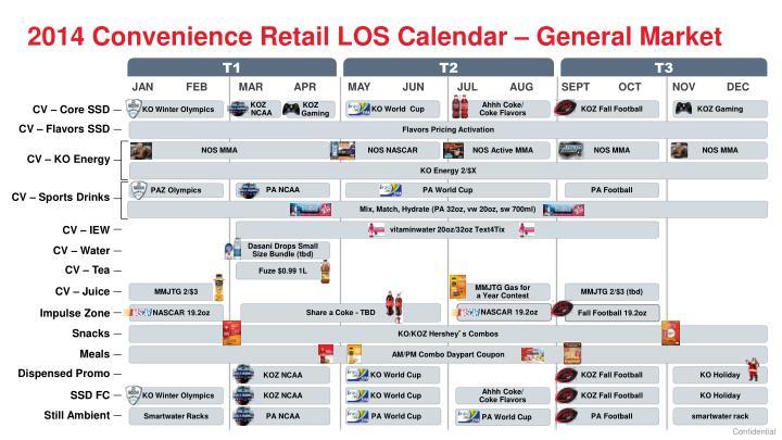 2014 Convenience Retail LOS Calendar – General Market