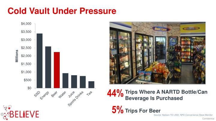 Cold Vault Under Pressure