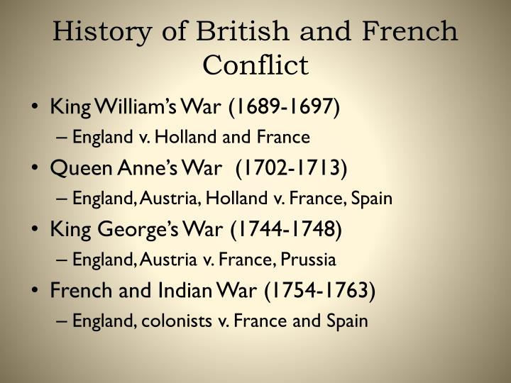 History of british and french conflict