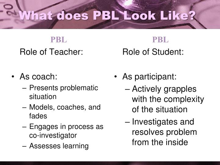 What does PBL Look Like?
