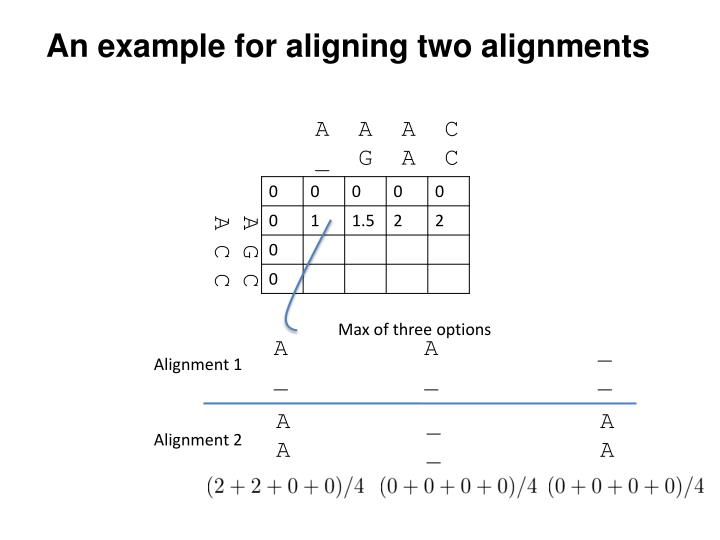 An example for aligning two alignments