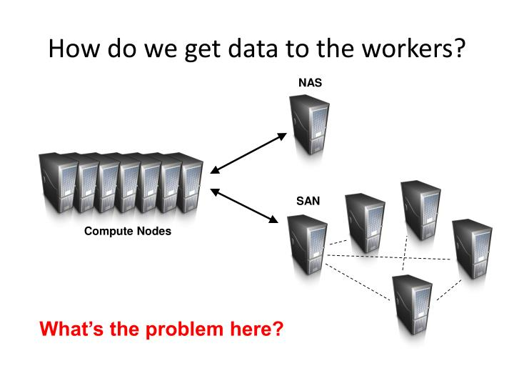 How do we get data to the workers?