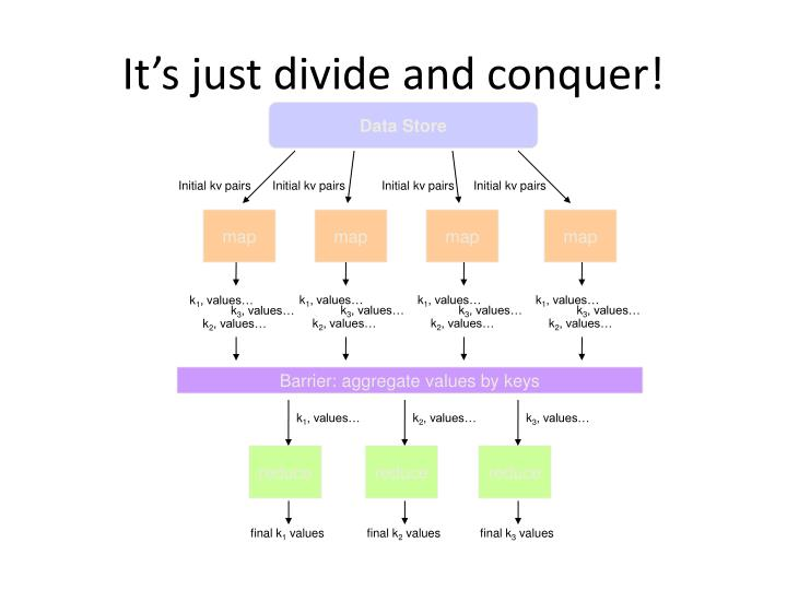 It's just divide and conquer!