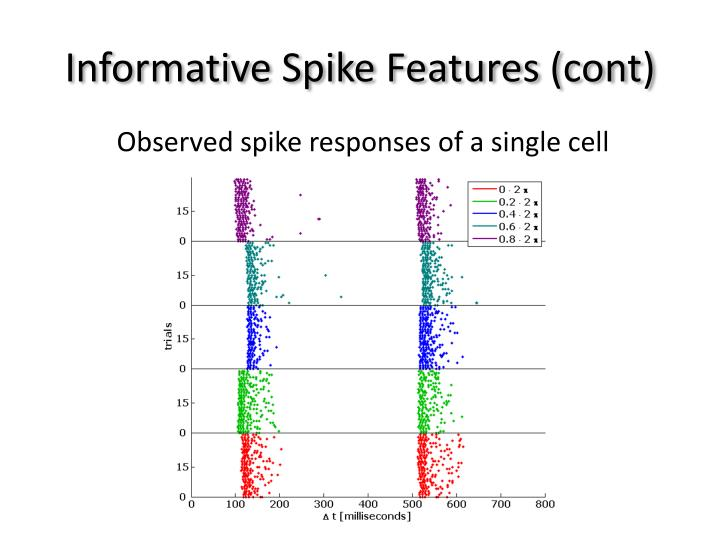 Informative Spike Features (cont)