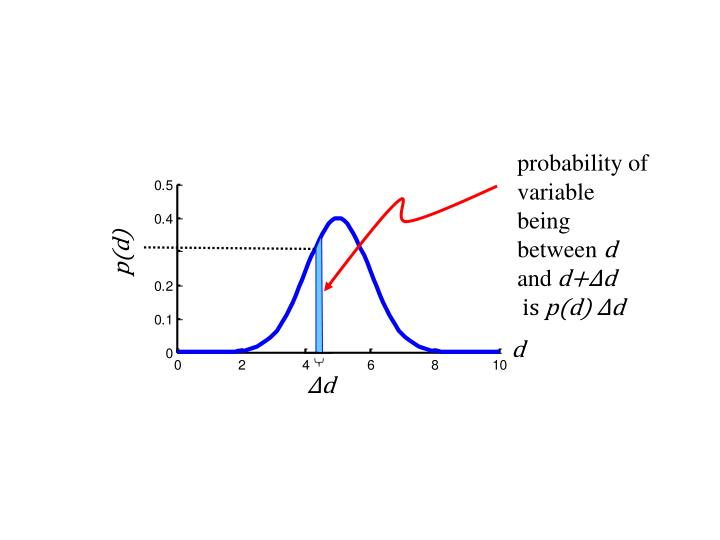 probability of variable being between