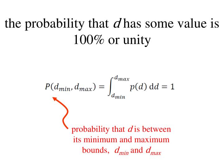 the probability that