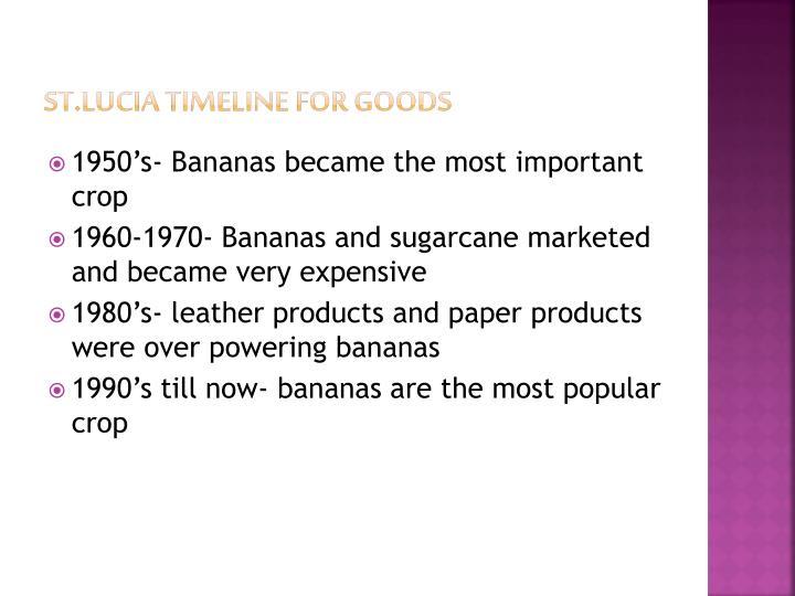 St.Lucia timeline for goods