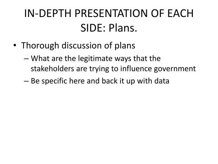 IN-DEPTH PRESENTATION OF EACH SIDE: Plans.