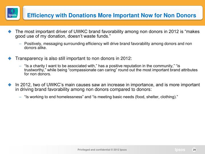 Efficiency with Donations More Important Now for Non Donors