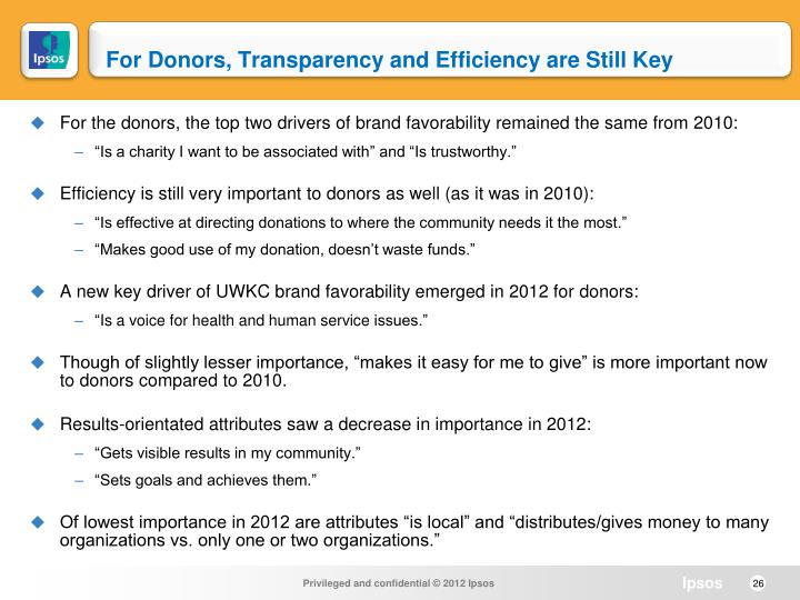 For Donors, Transparency and Efficiency are Still Key