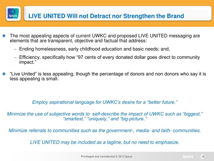 LIVE UNITED Will not Detract nor Strengthen the Brand