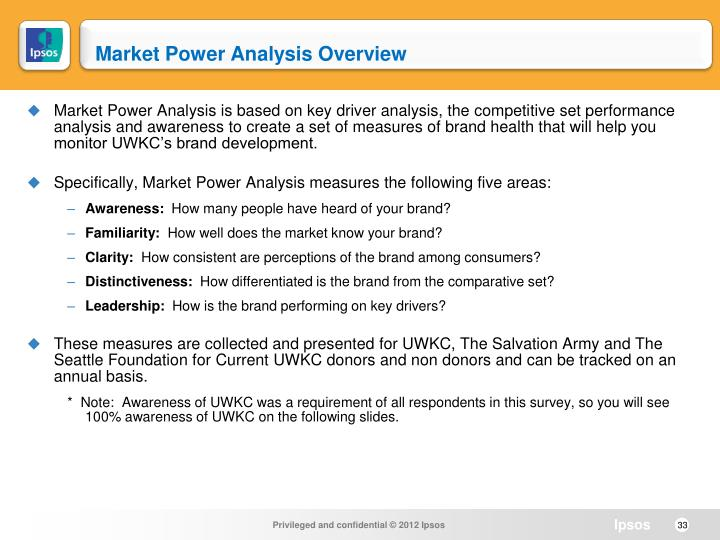Market Power Analysis Overview