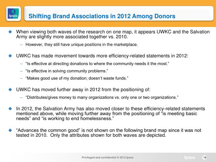 Shifting Brand Associations in 2012 Among Donors