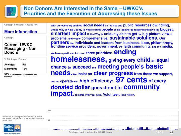 Non Donors Are Interested in the Same – UWKC's Priorities and the Execution of Addressing these Issues