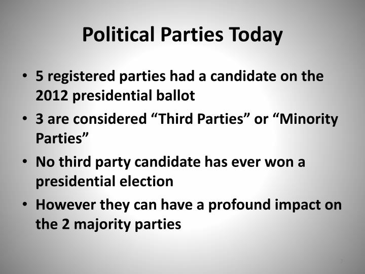 Political Parties Today