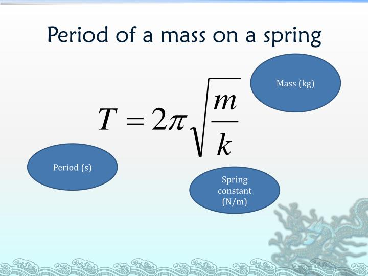 Period of a mass on a spring