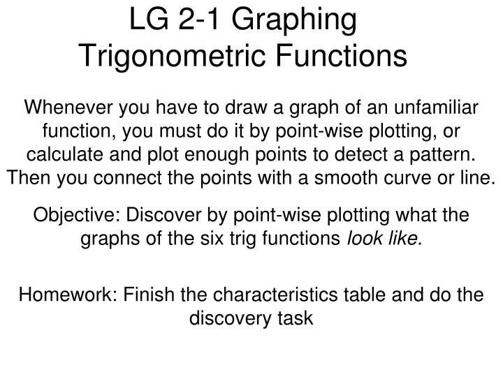 LG 2-1 Graphing Trigonometric Functions