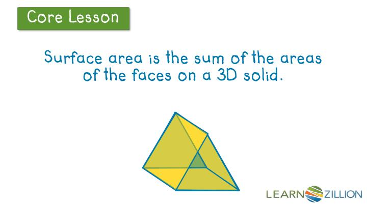 Surface area is the sum of the areas of the faces on a 3D solid.