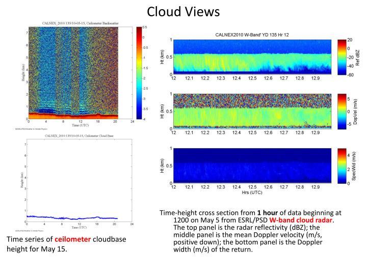 Cloud Views