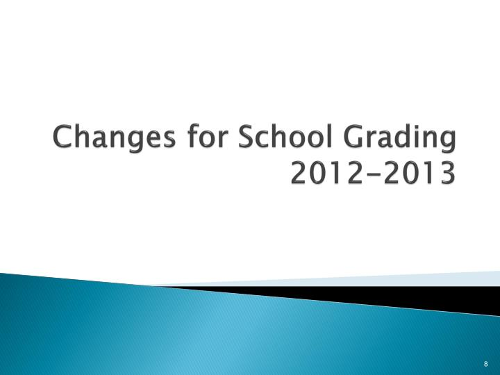 Changes for School Grading