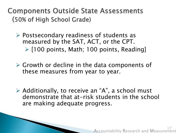 Components Outside State Assessments