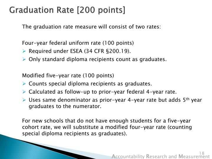 Graduation Rate [200 points]